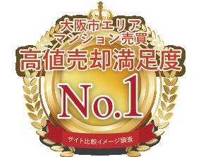 大阪市エリアマンション売買高値売却満足度